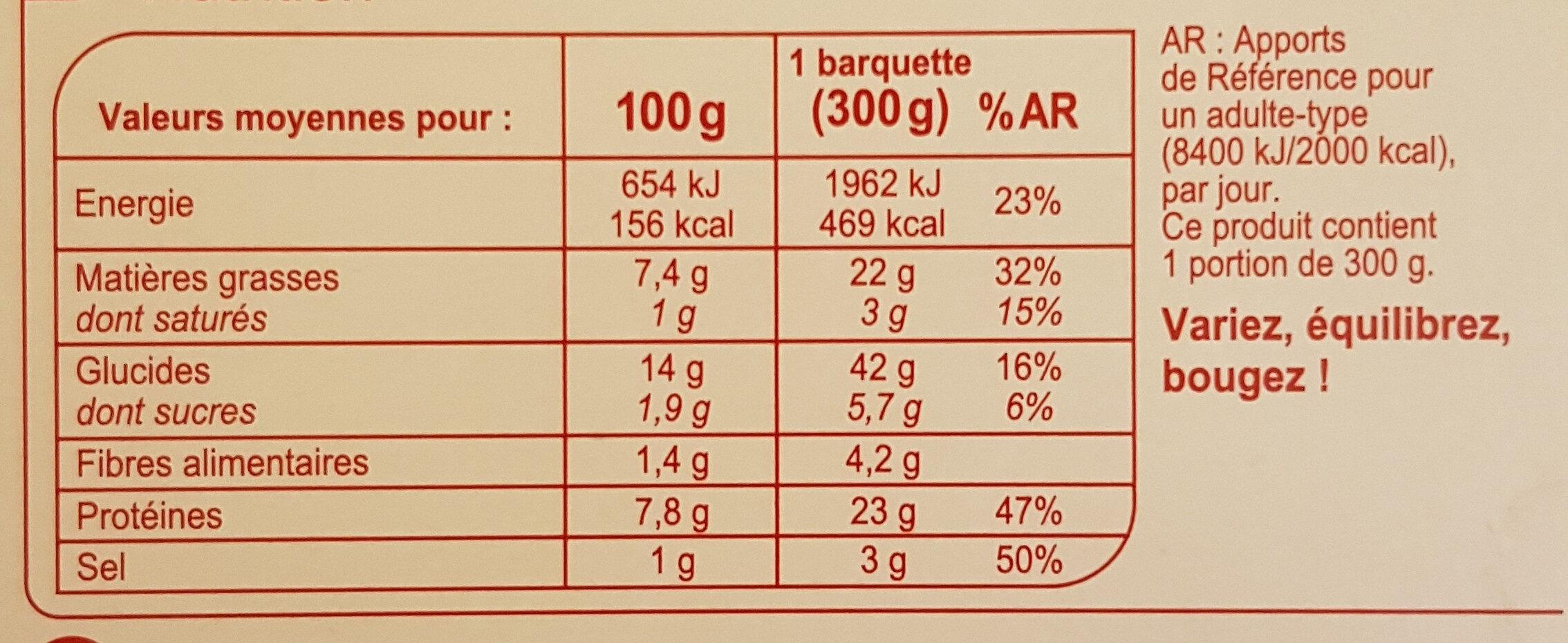 Nouilles impériales au poulet et aux crevettes - Informations nutritionnelles - fr