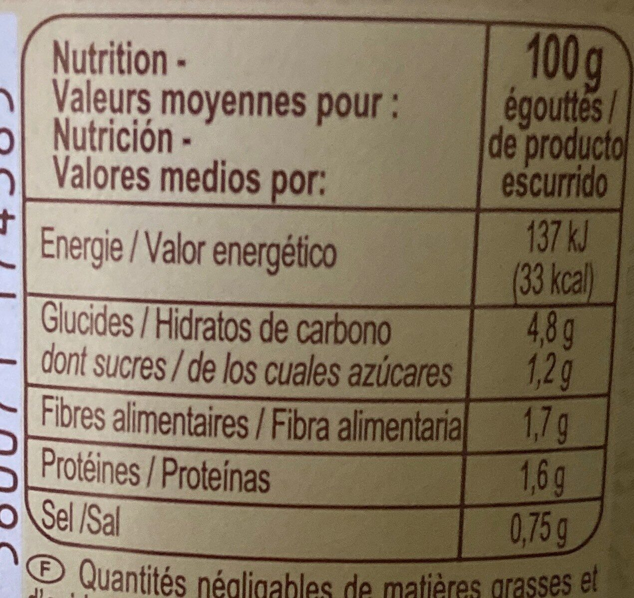 Coeur d'artichaut - Nutrition facts - fr