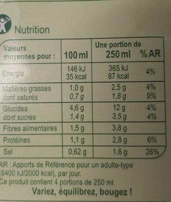 Mouliné aux légumes vert - Informations nutritionnelles
