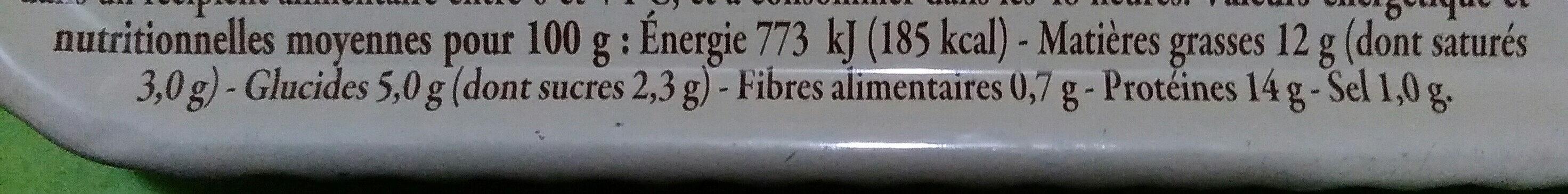 filets de maquereaux marinés aux échalotes - Nutrition facts
