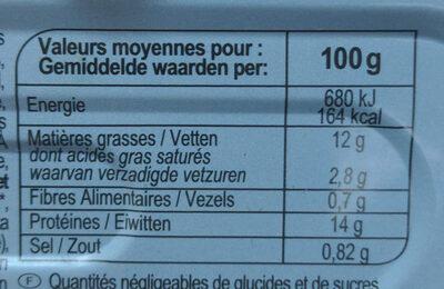 Filets de maquereaux marinés au vin blanc & aux aromates - Informations nutritionnelles - fr