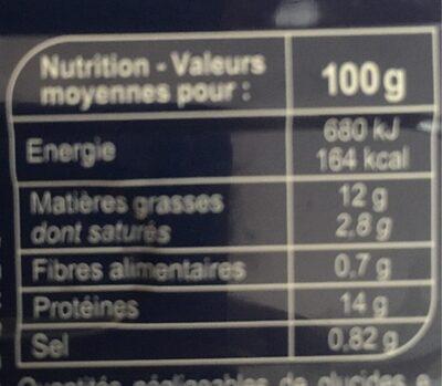 Filets de Maquereaux marinés au vin blanc et aromates - Informations nutritionnelles
