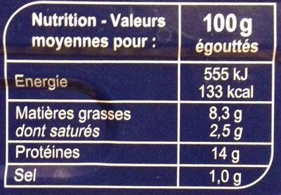 Filet de Maquereaux grillés - Nutrition facts
