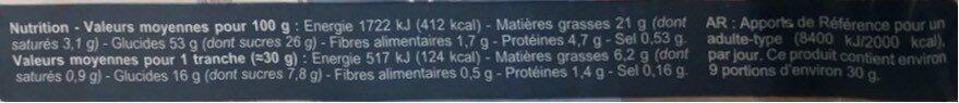 Le gateau aux pepites de chocolat - Informations nutritionnelles - fr