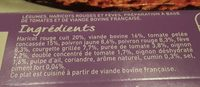Boeuf façon chili con carne - Ingredients