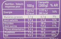 Boeuf façon chili con carne - Nutrition facts