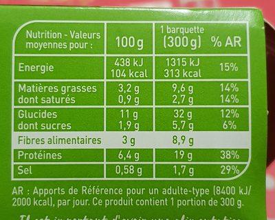 Crevettes Légumes et duo Avoine Boulgour - 5