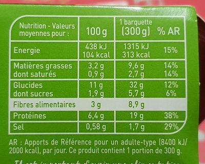 Crevettes Légumes et duo Avoine Boulgour - Informations nutritionnelles