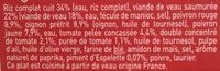 Nurition et plaisir - Axoa de veau aux poivrons et à la tomate piment d'espelette - Ingredients - fr