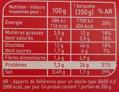 Nurition et plaisir - Axoa de veau aux poivrons et à la tomate piment d'espelette - Nutrition facts - fr
