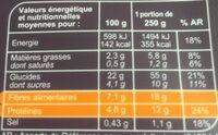 Mélange de céréales et fruits secs à la menthe et au cumin - Informations nutritionnelles - fr