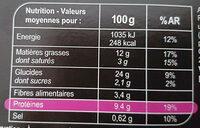 Panés gourmands boulgour, lentilles corail, épices - Informations nutritionnelles