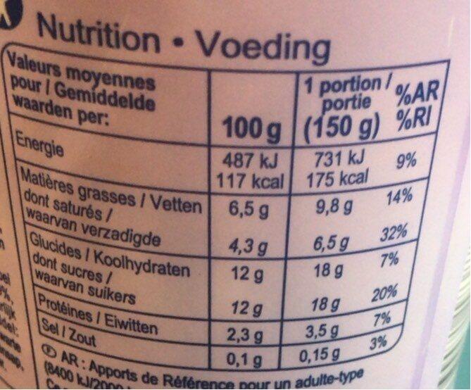 Yaourt à la greque 450 g - Informations nutritionnelles - fr