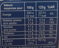 Votre yaourt nature - Informations nutritionnelles - fr