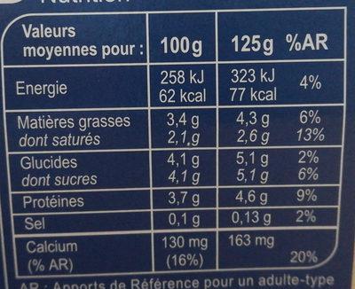 Votre yaourt nature - Informations nutritionnelles