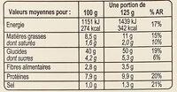 Tortellini légumes grillés - Voedingswaarden - fr