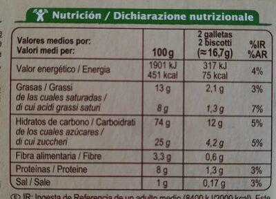 Galletas de mantequilla - Voedigswaarden