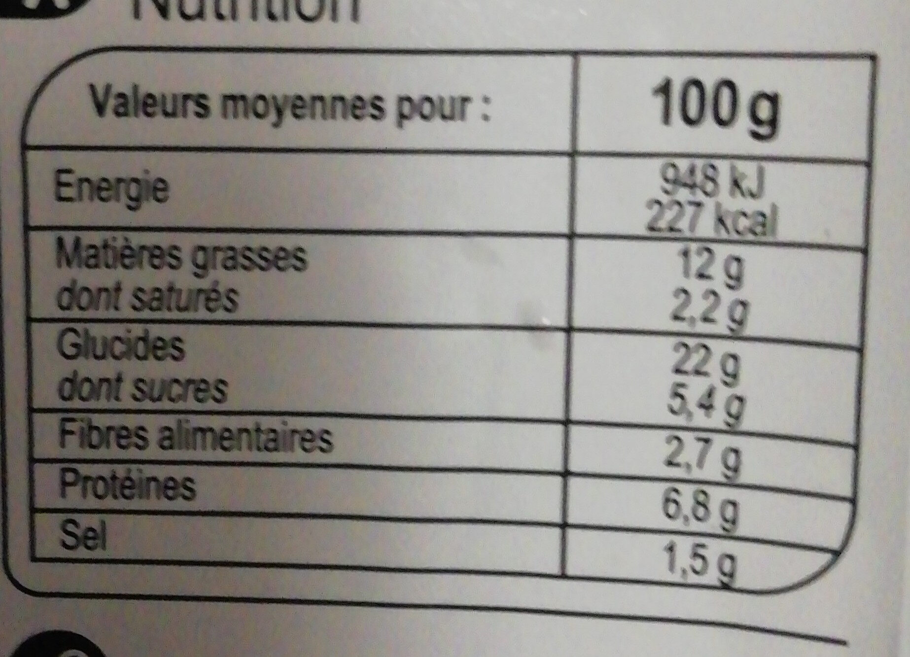 Mini Assortiment Créole - Nutrition facts