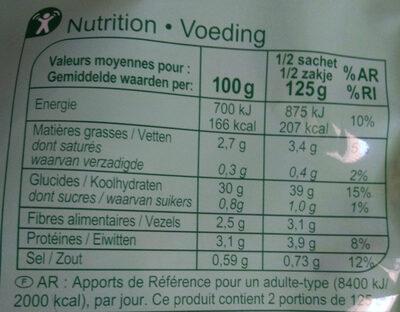 Riz aux légumes et curry - Informations nutritionnelles