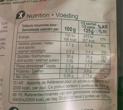 Riz aux légumes et curry - Nutrition facts - fr
