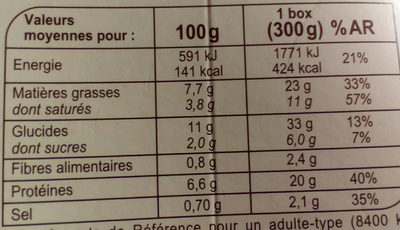 Festonate Carbonara - Nutrition facts