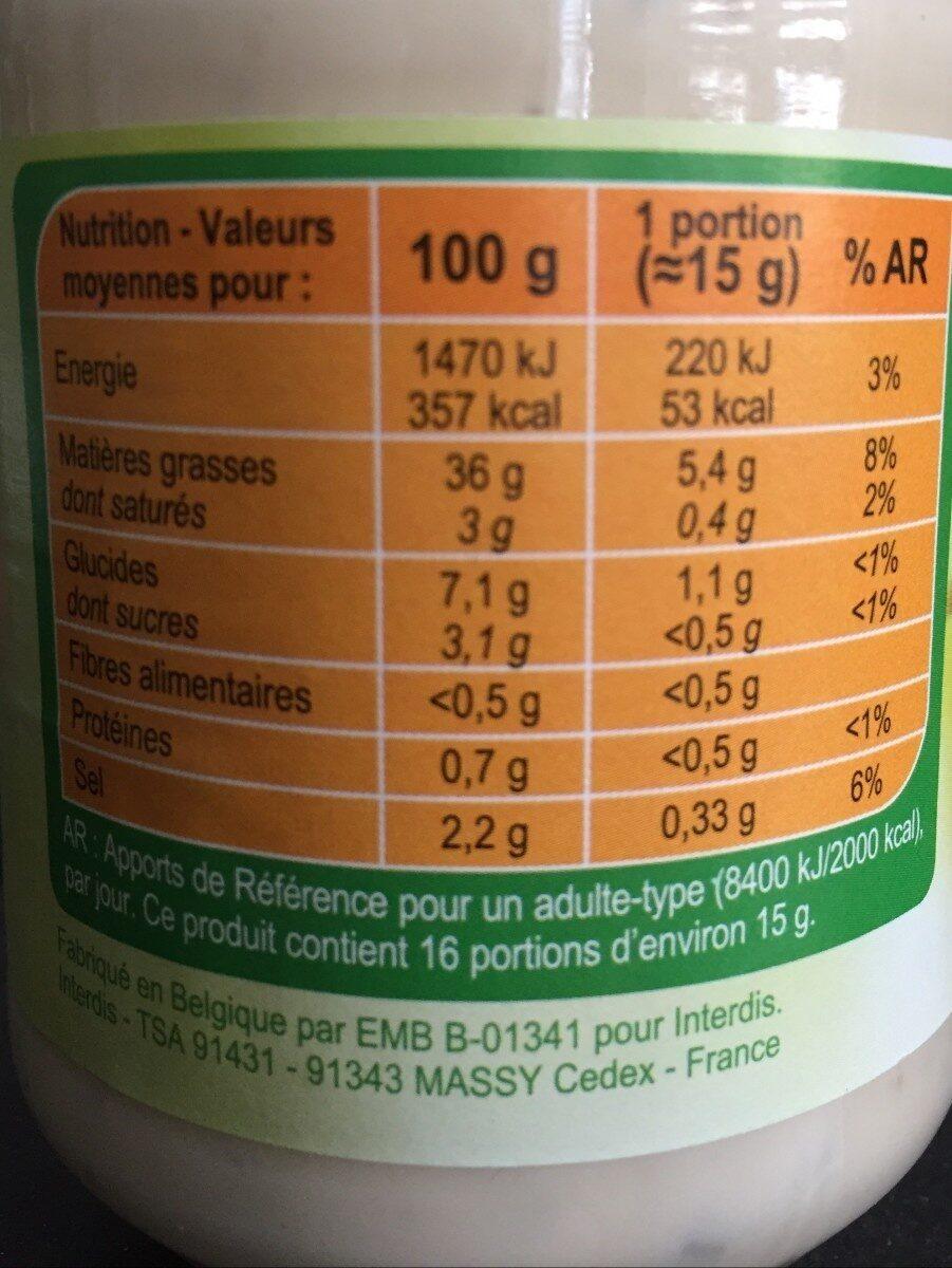 Sauce bearnaise - Informations nutritionnelles - fr