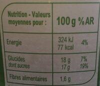 Compote de pomme - Informations nutritionnelles - fr