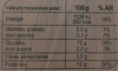 coucous bon et responsable - Informations nutritionnelles - fr