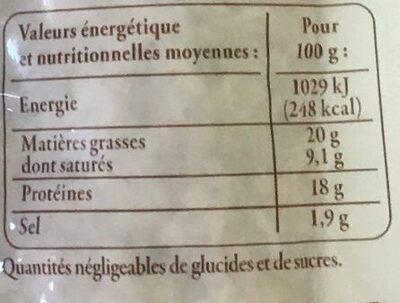Veritables andouillettes de Troyes - Voedingswaarden