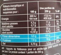 Blé et pois chiches aux graines de courge et à la cannelle - Nutrition facts - fr