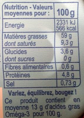 Foie de morue fumé au bois de hêtre - Informations nutritionnelles - fr