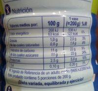Yogur líquido piña y coco - Información nutricional