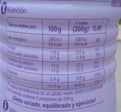 Yogur líquido sin lactosa fresa plátano - Información nutricional - es