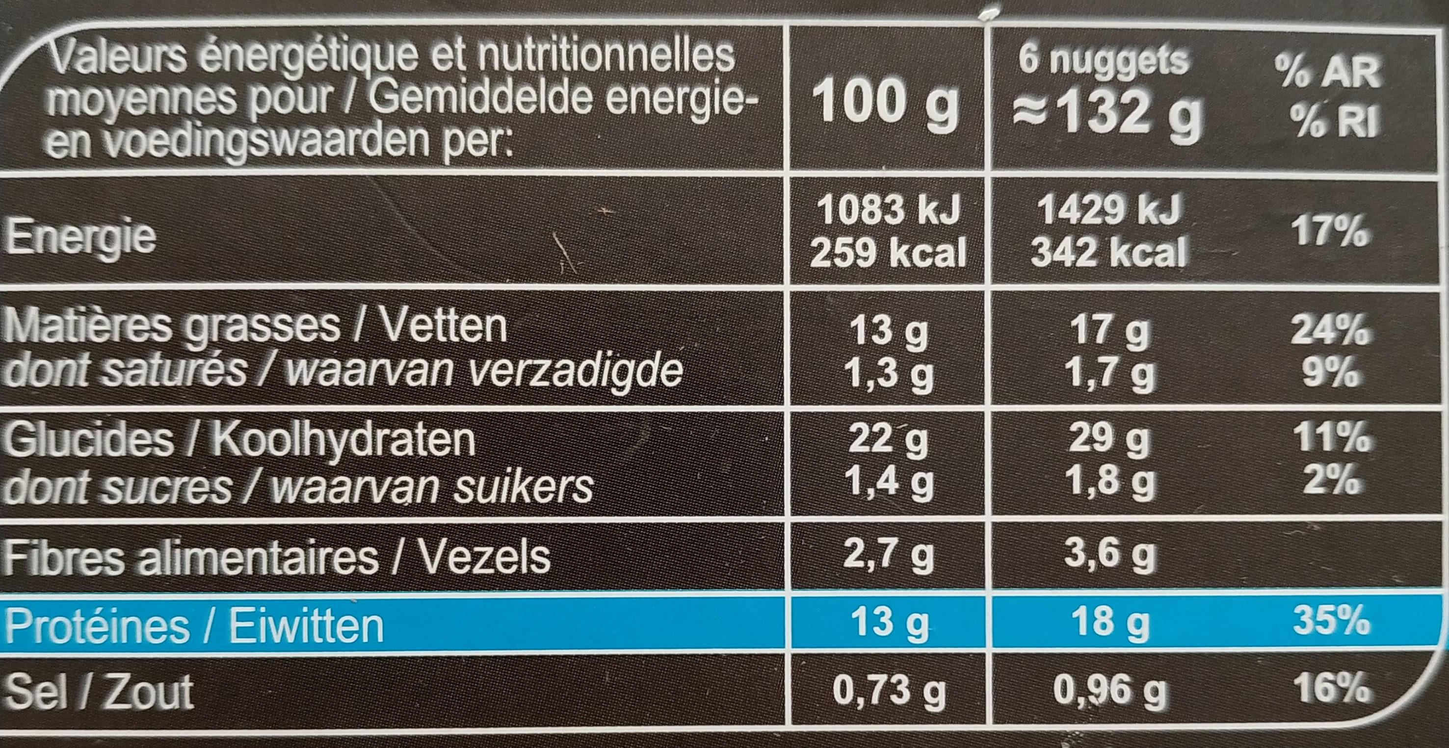 Nuggets de blé - Informations nutritionnelles - fr