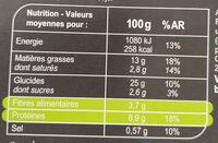 Bouchées panées avocat, haricots rouges, Cheddar - Informations nutritionnelles - fr