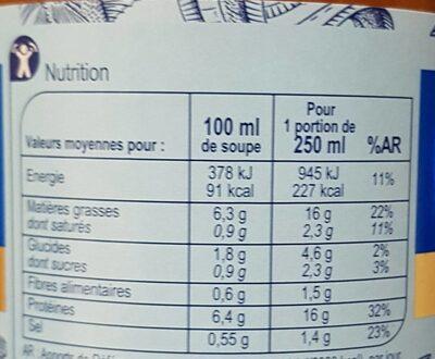 Soupe de poissons au piment d'Espelette - Información nutricional - fr