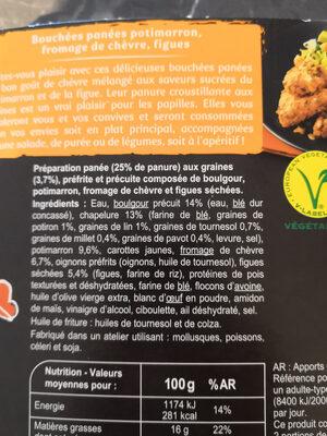Bouchées Panées - Ingredients