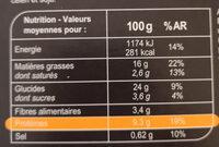 Bouchées Panées - Nutrition facts