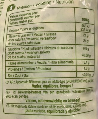 Avocats - Nutrition facts