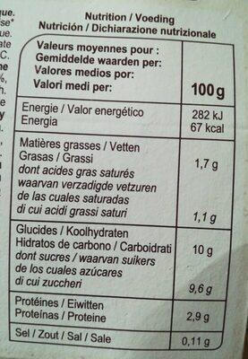 Yaourt à boire à la fraise - Informations nutritionnelles - fr