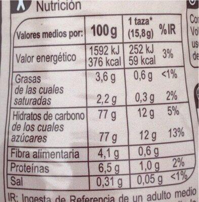 Capuccino Vienés - Voedingswaarden - es