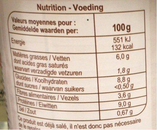 Cassoulet à la saucisse de Toulouse - Informations nutritionnelles - fr