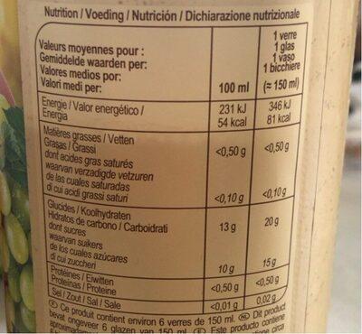 Jus de raisin Bio - Valori nutrizionali - fr