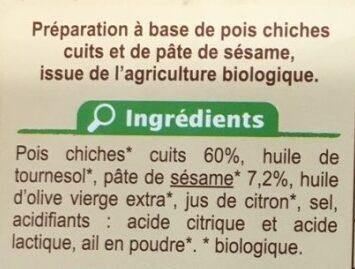 Houmous - Ingredients