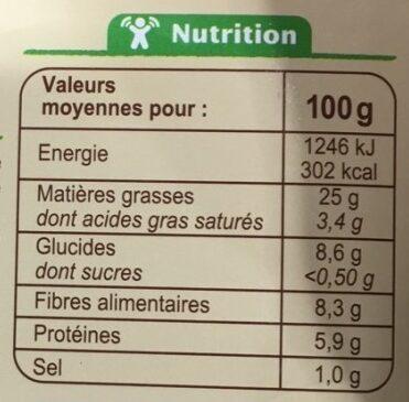Houmous - Nutrition facts