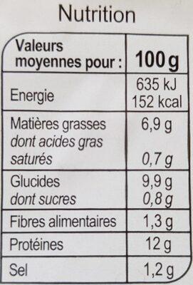 Cabillaud façon meunière - Informations nutritionnelles - fr