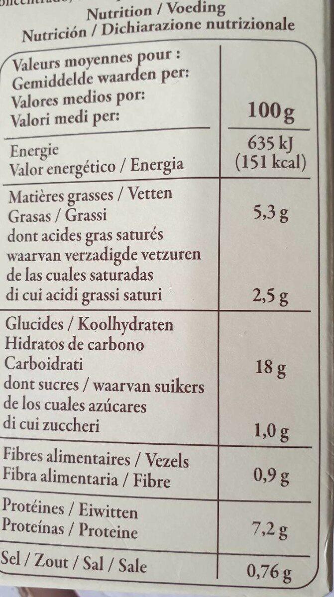 Blanquette de veau et son riz de Camargue - Informations nutritionnelles - fr