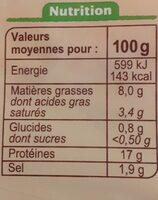 Jambon Supérieur avec couenne - Informations nutritionnelles - fr