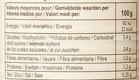 Tomates pelées en cubes au jus - Voedingswaarden - fr
