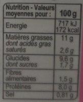 Salade Italienne farfalle, mozzarella, jambon sec, basilic - Voedingswaarden - fr